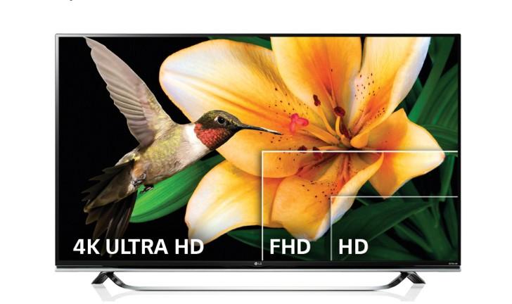 Confira o lançamento das novas TVs 4K da LG no Brasil