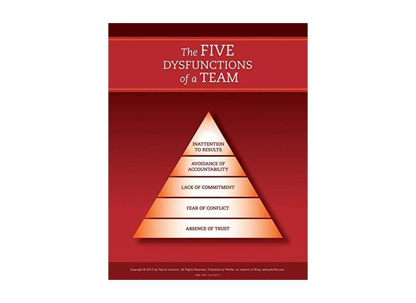 The Five Dysfunctions of a Team: Poster, 2nd Edition - Patrick M. Lencioni - 9781118118757