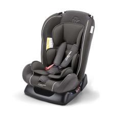 Cadeira para Auto Prius De 15 a 25 kg - Multikids