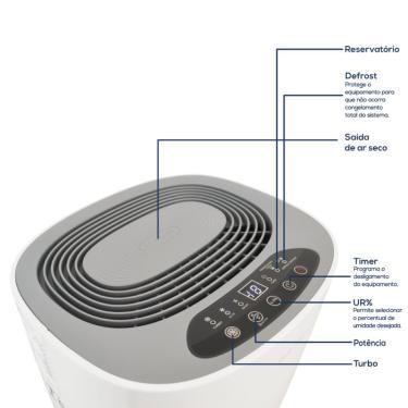 Imagem de Desumidificador Desidrat New Plus 150 Thermomatic 127v Ideal Para Ambientes até 150m³
