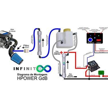 Imagem de Kit Gerador de Hidrogênio com Reator GdB124 INFINITO para motores 1.4 A 3.0 Economia Veicular