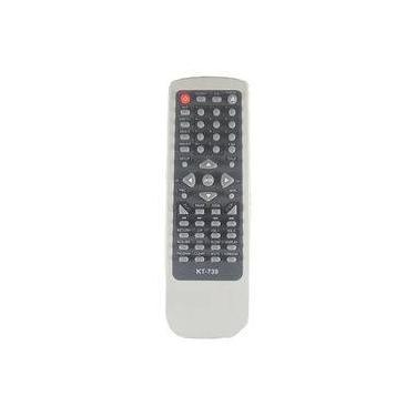 Controle Remoto DVD Britania Image